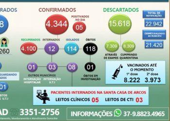 ARCOS REGISTRA MAIS 04 ÓBITOS; 05 POSITIVAM NESTA QUINTA-FEIRA (13/05)